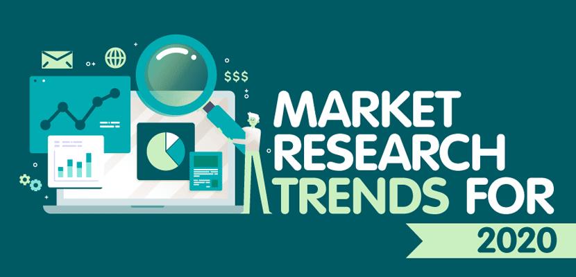 Pourquoi effectuer des études de marketing?